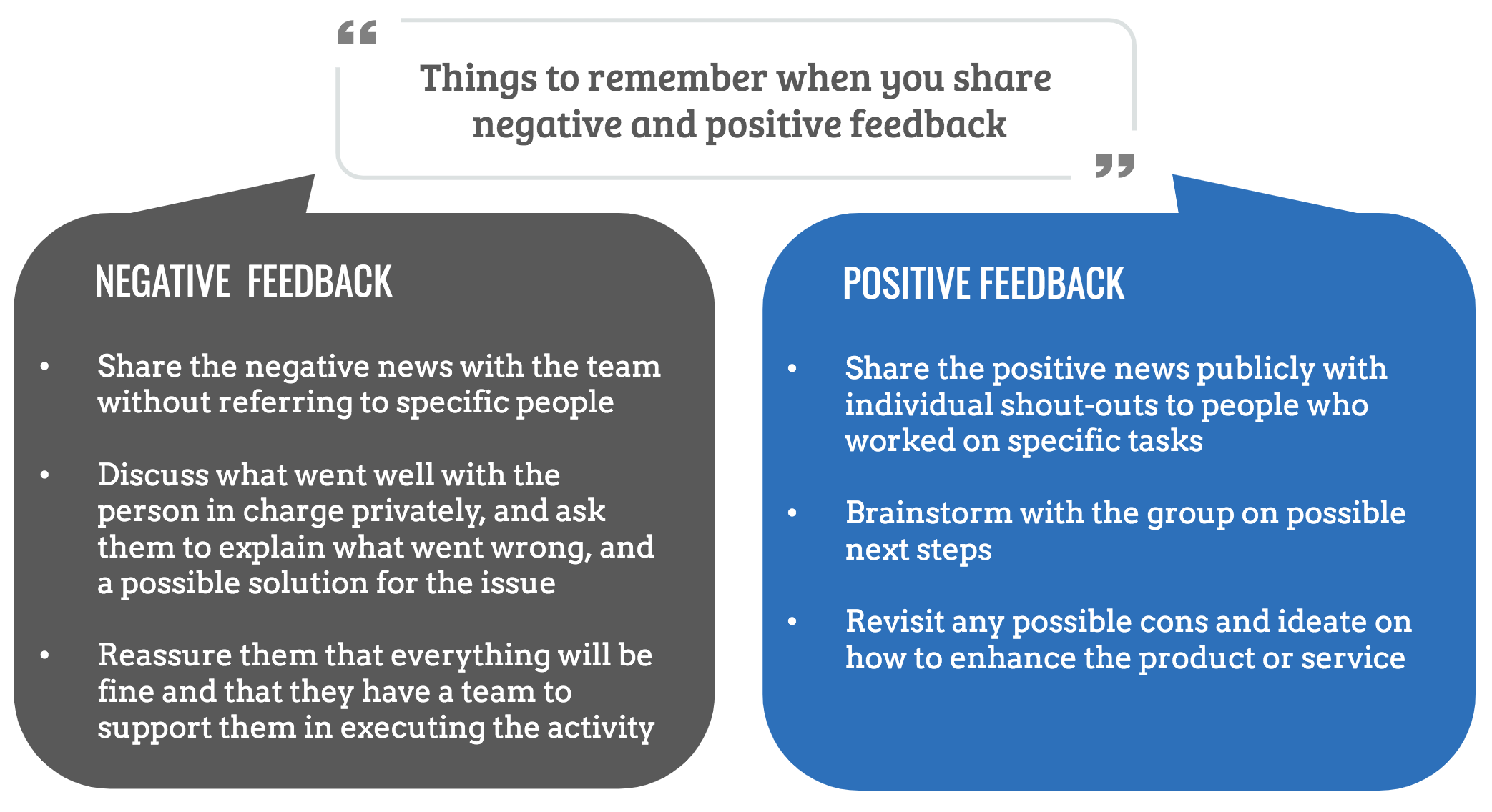 4_How to share feedback