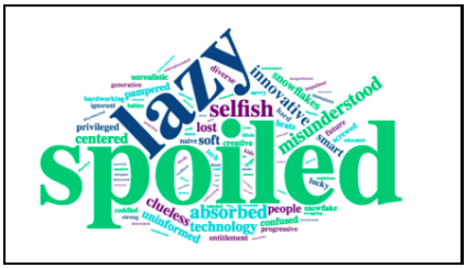 Word cloud describing millennials with words like spoiled, lazy, selfish and clueless