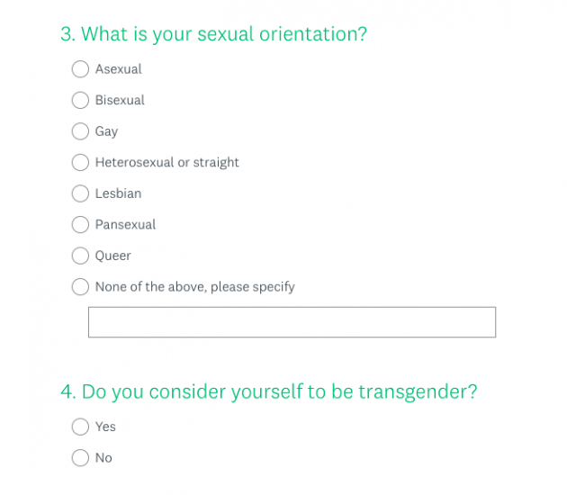 Questions gay test are you Am I