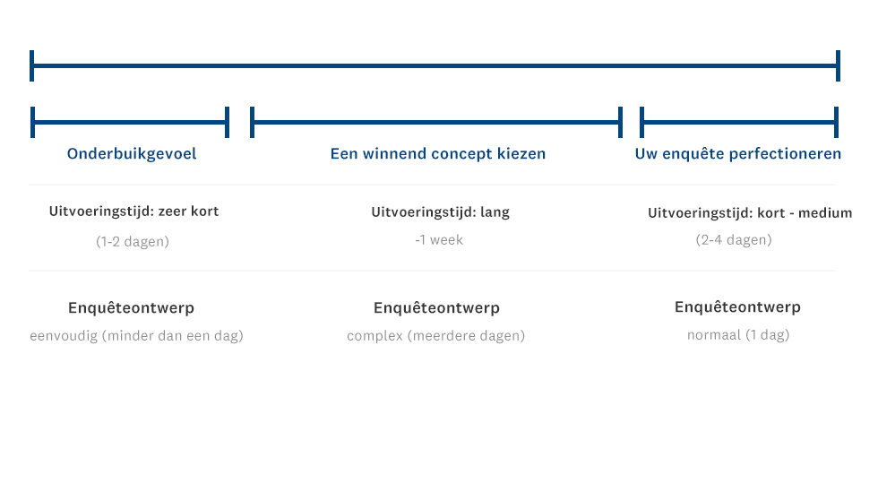 Your Project timeline_7.9.20_NL