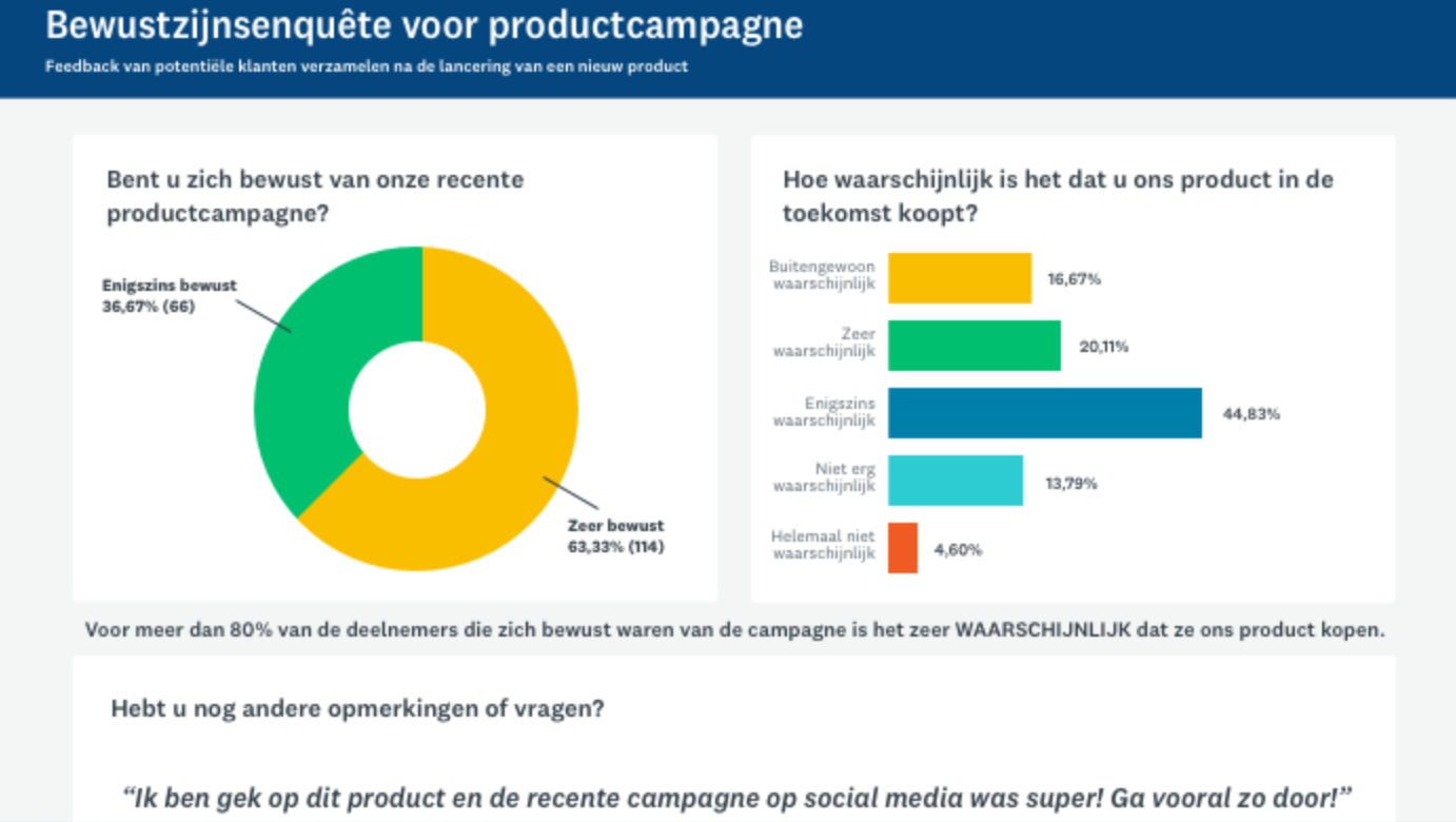 survey-results-dashboard_nl