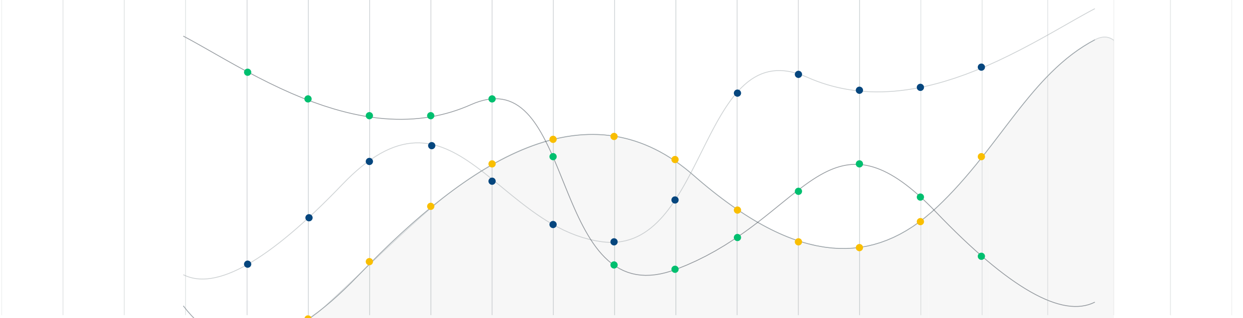 graph-return-to-work-solutions