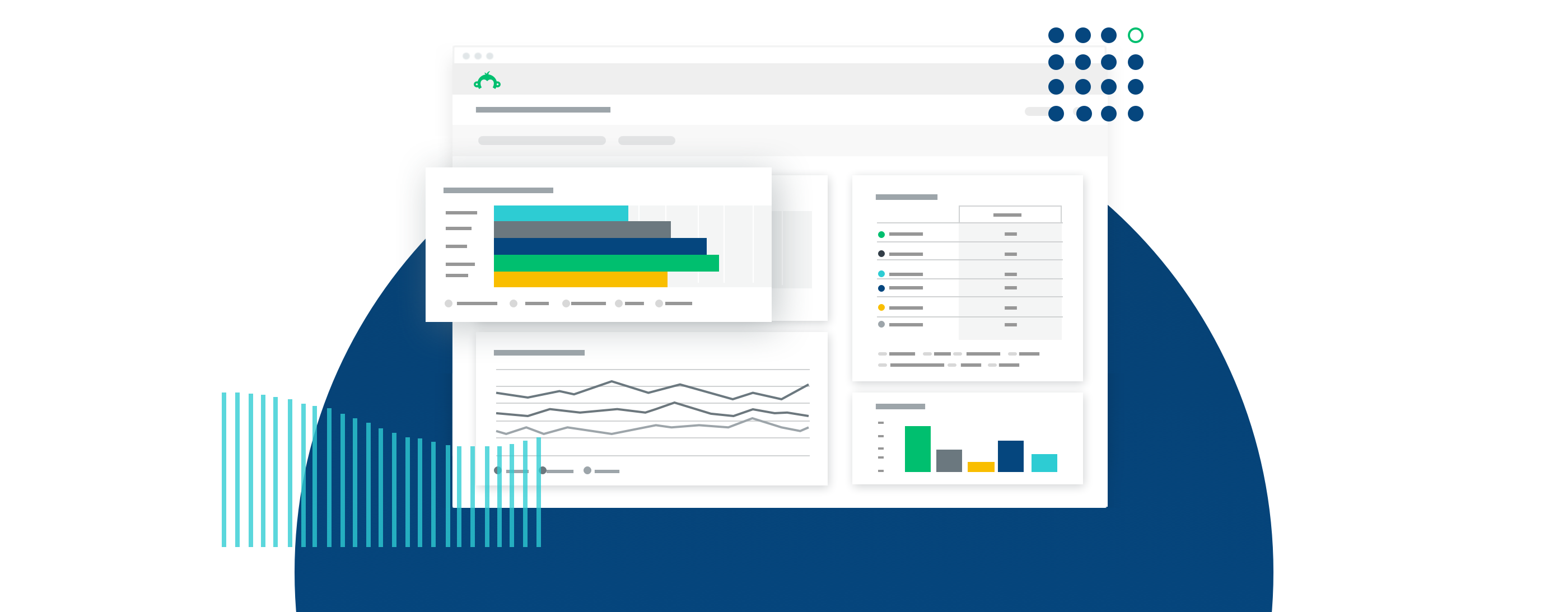 Dashboard for market research