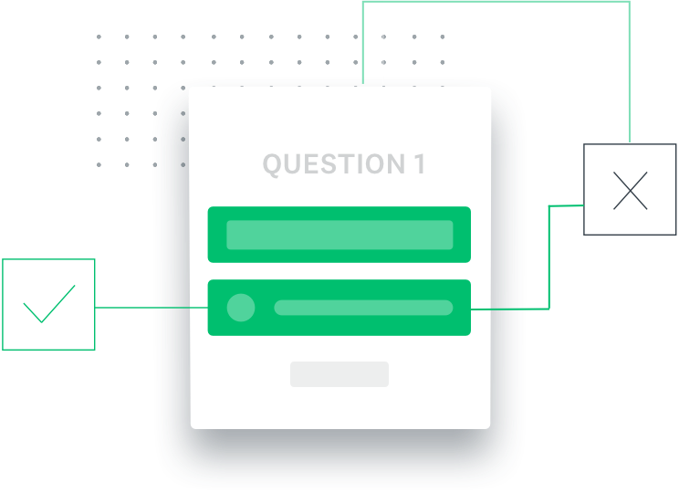 Example question graphic
