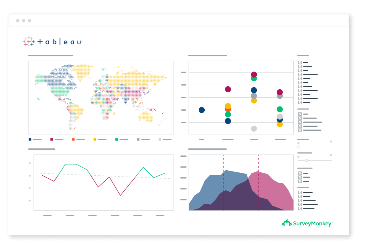 Tableau and SurveyMonkey graph example
