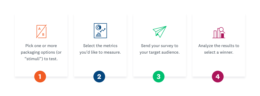 Each of the 4 key steps for testing any product package.