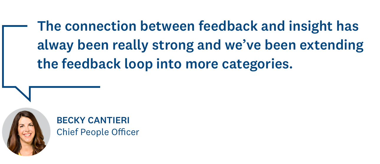 Connect of feedback and insights