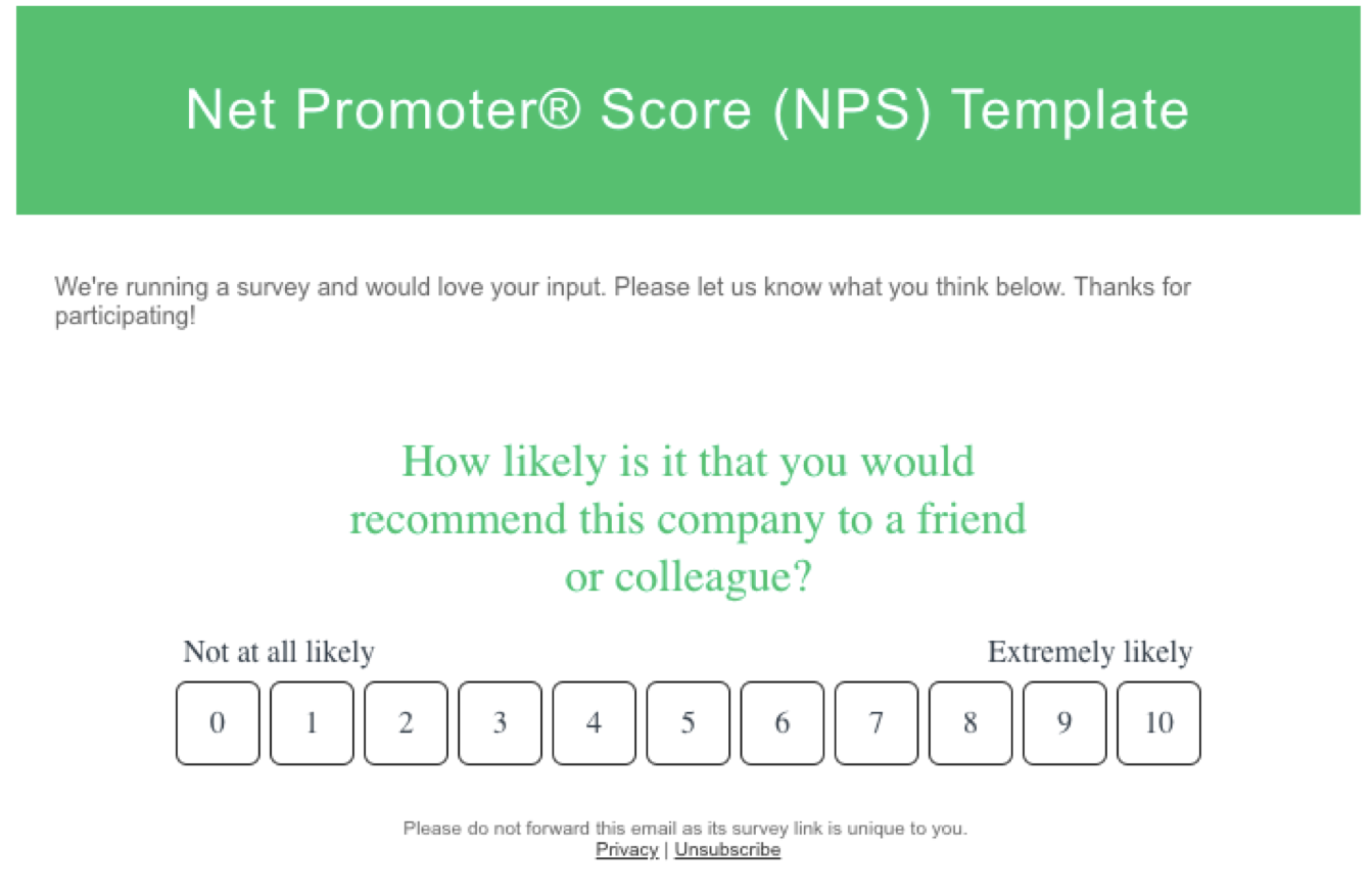 NPS question embedded in email
