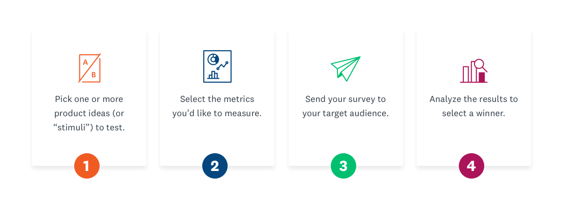 Each of the 4 steps for testing any product.