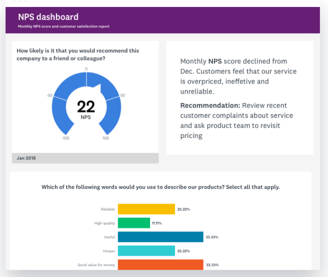 survey results dashboard example