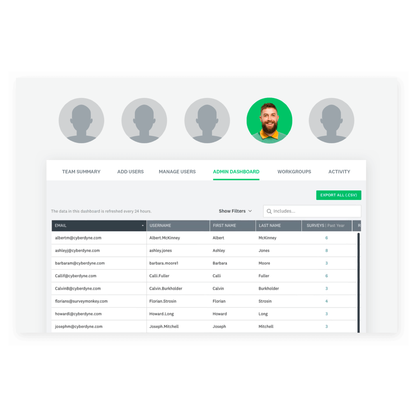 Admin dashboard with a list of emails