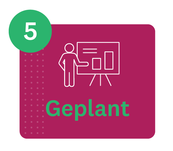 Agile Forschung wird geplant