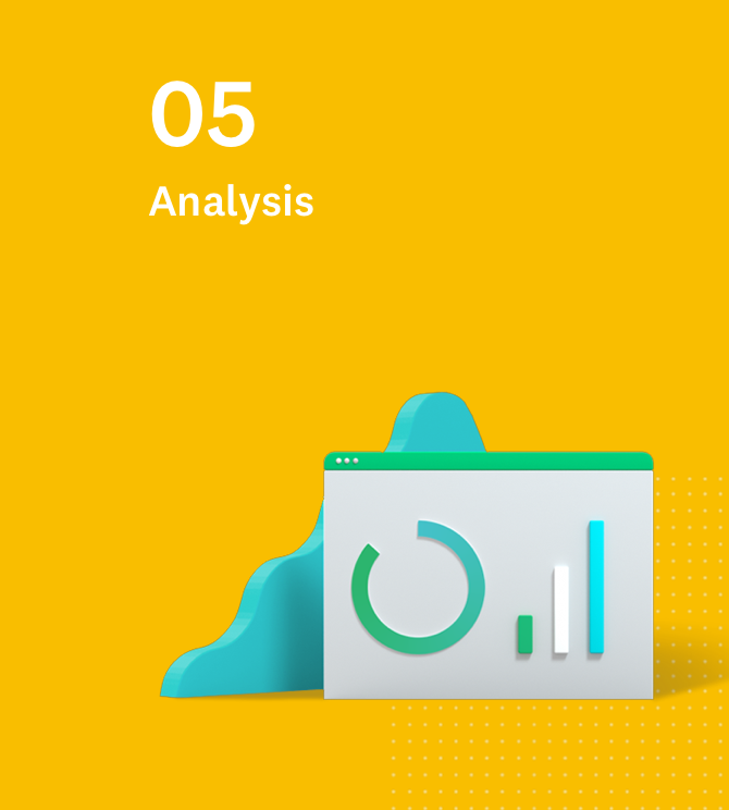 chapter-05-analysis-ultimate-content-marketing-guide